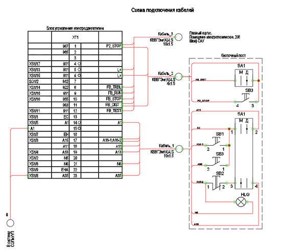 Пример отрисованной схемы подключения кабелей