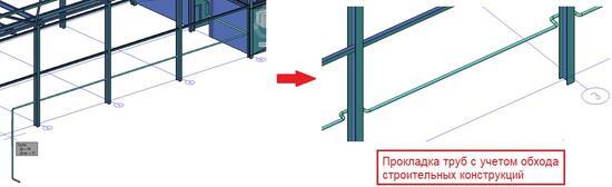 Использование технологии CADLib Проект при редактировании модели Model Studio CS Водоснабжение и канализация