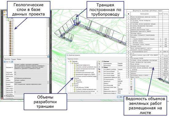 Процесс получения ведомости объемов земляных работ автоматизирован