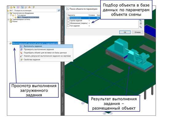 Выполнение задания, переданного из Model Studio CS Технологические схемы