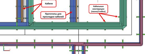 Визуальное отслеживание прокладки кабеля на виде сверху