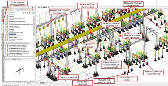 3D-модель ОРУ, созданная из элементов библиотеки Model Studio CS ОРУ
